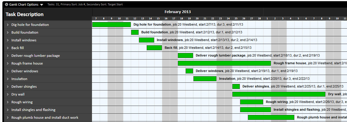 Gantt chart for mac